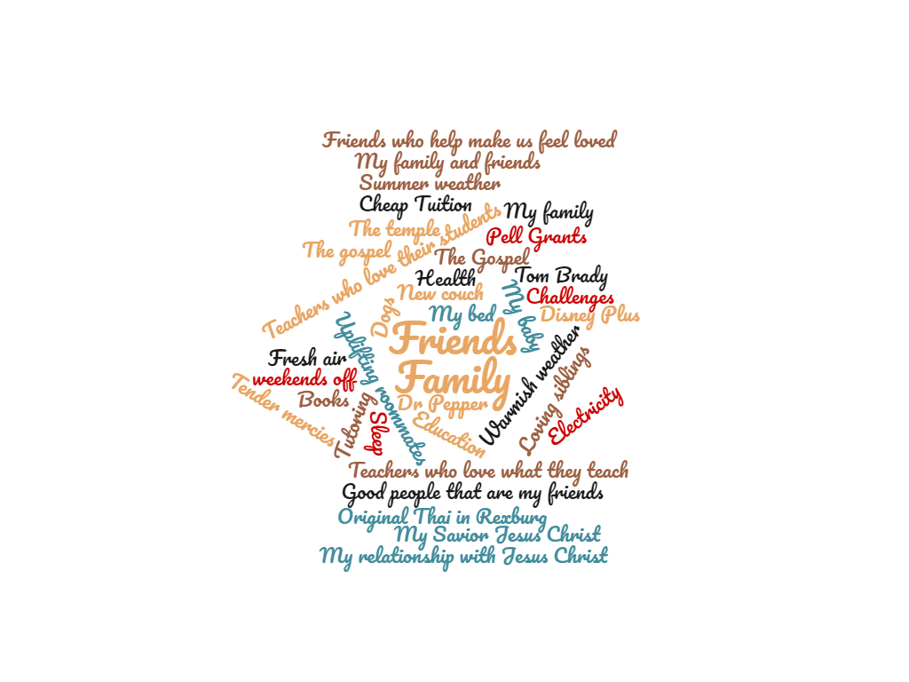 Explore Rexburg Word Cloud